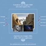 Mise à jour : DxO Optics Pro 9.5