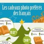 Les cadeaux photo préférés des français